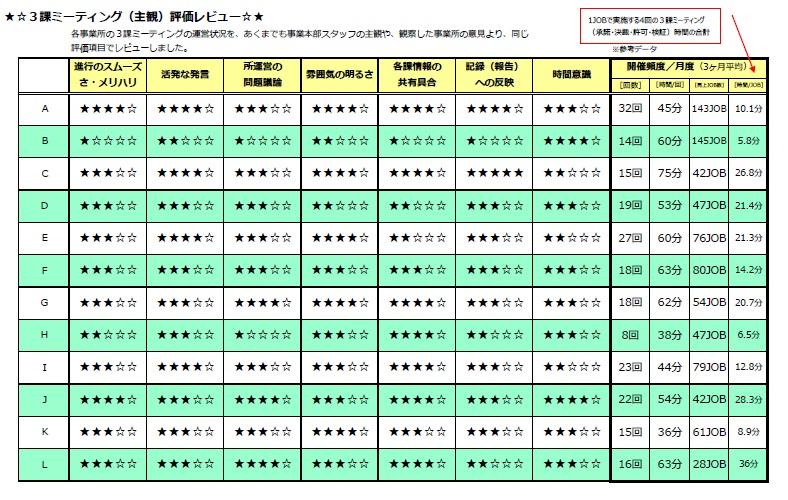 shukan-review.jpg